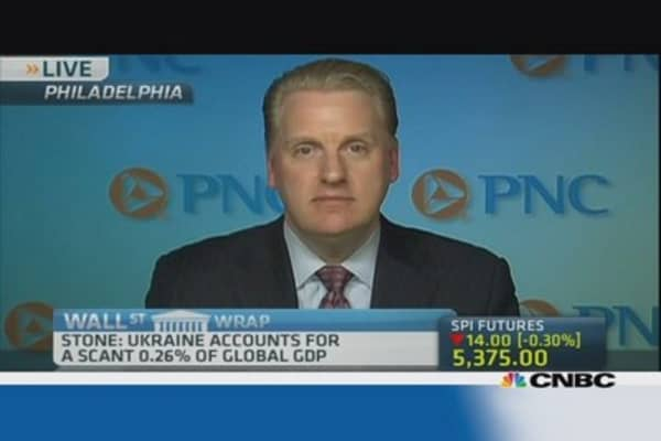 Will markets recover from Ukraine-led selloff?