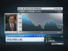 Santelli: Yields pop on jobless claims