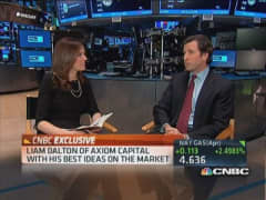 Axiom's Dalton: Priceline.com could go substantially higher