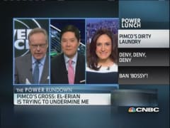 Pimco drama to influence investor sentiment?