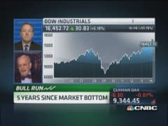 Bull markets end with bangs not whimpers: Blitzer
