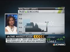Wal-Mart spikes on positive sales