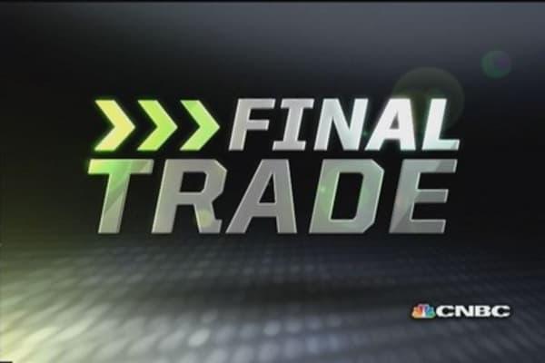 FMHR Final Trade: COG, LVLT & SPWR