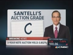 3-year note auction yield 0.802%