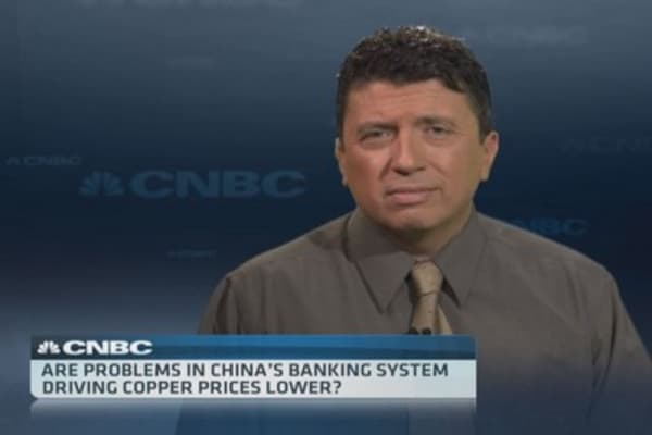 China banking & copper's collapse