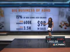 ADHD big money for big pharma
