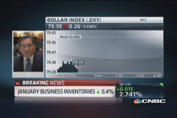 January business inventories climb 0.4%
