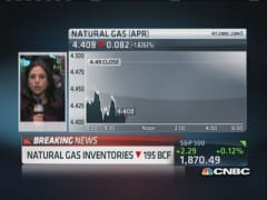 Nat gas inventories decline 195 bcf