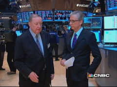 Cashin eyes 10-year yield as Dow sheds over 100 points