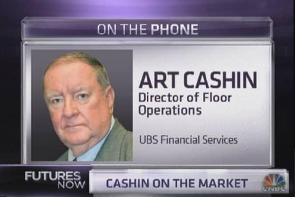 Art Cashin: Next few days critical