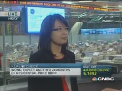 CLSA tips 15% price correction for HK property