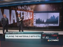 Playing the materials with ETFs