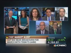Closing Bell Exchange: Market fears off table
