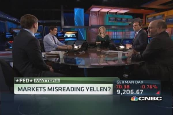 Reading the Fed's tea leaves