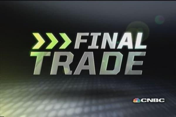 FMHR Final Trade: DBA, CSX & JPM