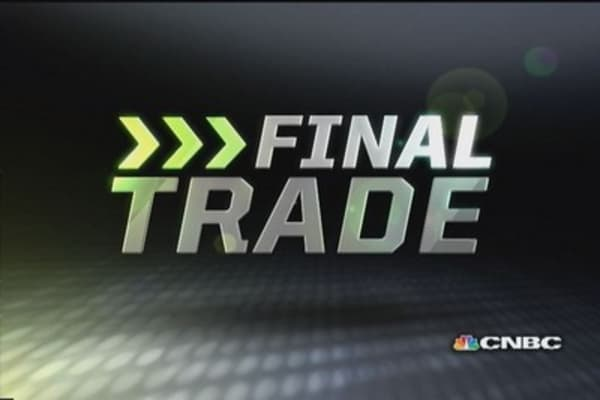 Fast Money Final Trade: EWZ, CSCO, GOOG, NFX