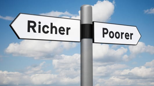 Rich and Poor Alike Are Worried About Income Gap