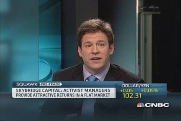 Buying high-flying stocks takes 'faith': Pro