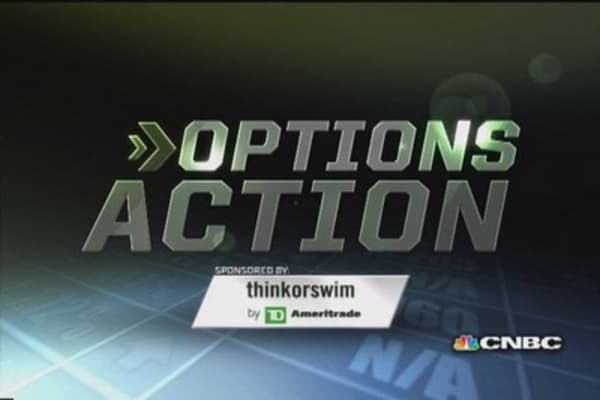 Options Action: Trade that spooked the market