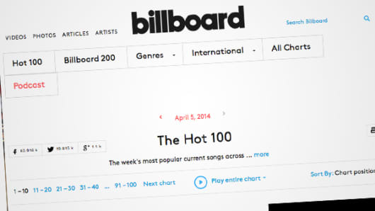 Billboard web page