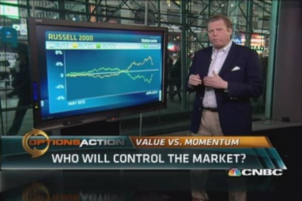Two charts settle value vs. growth debate