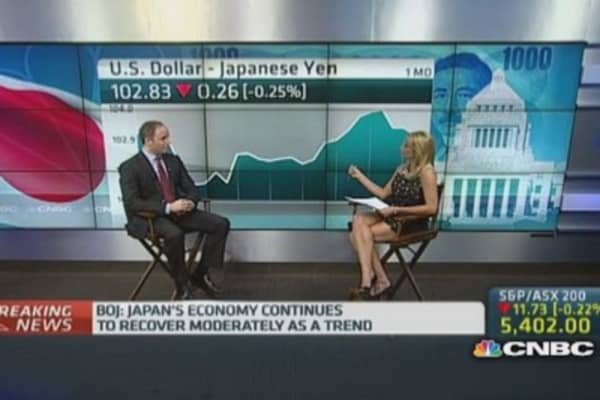 2 ways to trade dollar-yen: UBS