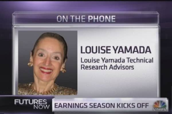 Louise Yamada: The pullback isn't over yet