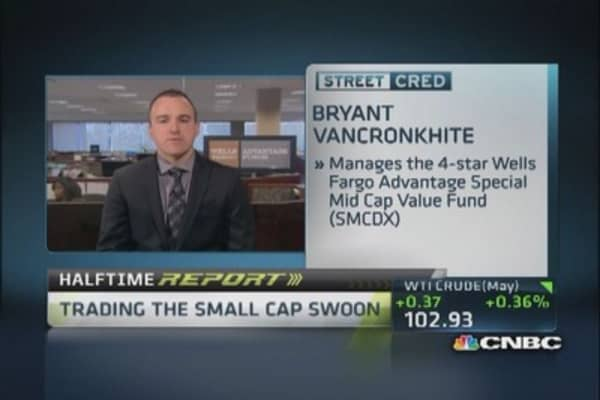 Small cap swoon offers opportunity
