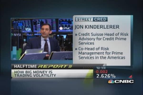 Hedge fund net exposure way down