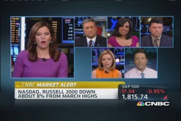 Markets are scared to death: Pro