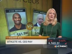 CEO pay versus top athletes