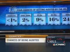 Your odds of an IRS audit