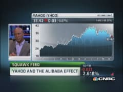 Yahoo and the Alibaba effect