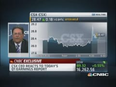 CSX CEO: Solid Q1 results considering weather