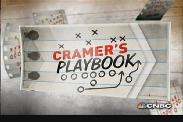 Cramer's Playbook: Sell-off protection