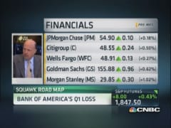 Cramer: BAC been best of major banks