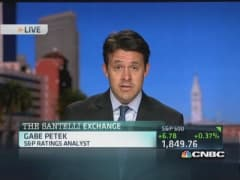Santelli Exchange: State vs. local economic conditions