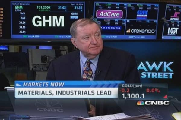 Cashin checks the markets vitals