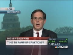 Risks of US sanctions on Russia