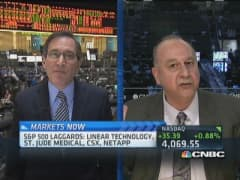 Closing Bell Exchange: Market skepticism