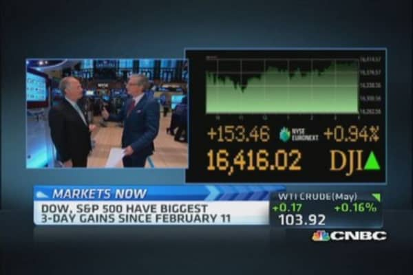 Pisani: Yellen holding your hand