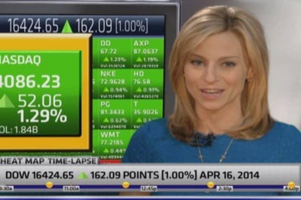Yellen's dovish remarks help markets close at session highs