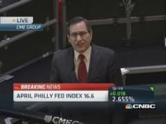 April Philly fed index 16.6