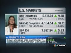 Closing Bell Exchange: Low rate environment
