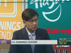 UBS: Expect no surprises for US earnings