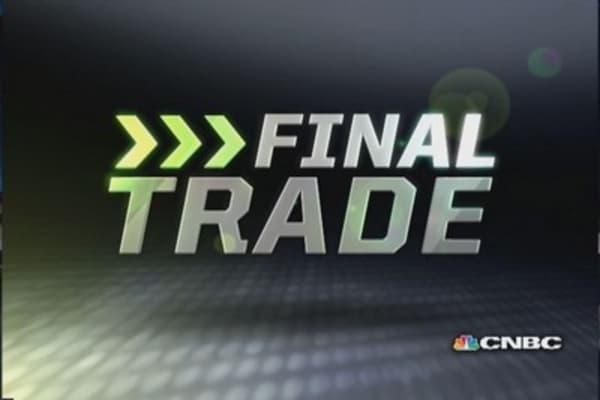 FMHR Final Trade: NFLX, NKE & more