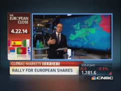 European markets close: Pharma in focus