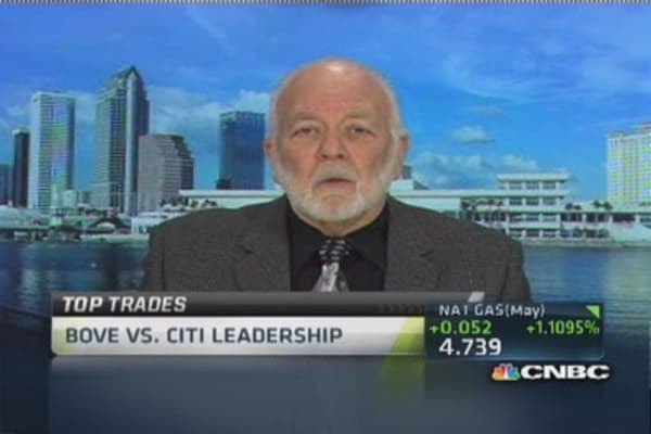 Bove: Citi poorly managed