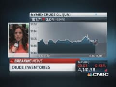 Crude inventories build 3.5 million barrels