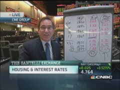 Santelli Exchange: Housing recovery & interest rates